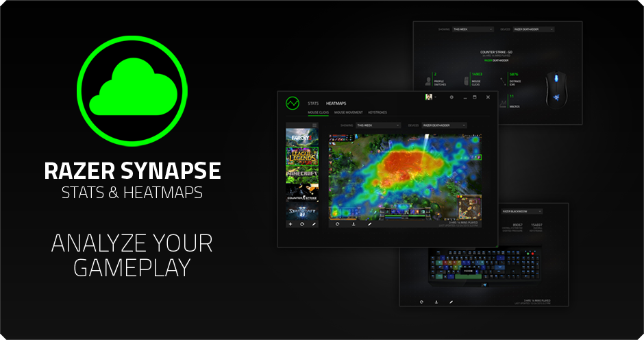 Image shows Razer's Synapse software and it's heatmap tracking tool, important for eSports research