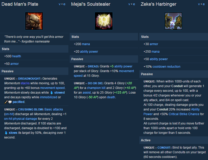 A Beginner's Guide to League of Legends Power Spikes (+Examples)