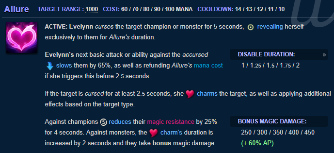 How to Play Evelynn (Rework, Patch 7 20): A Quick Look at Builds