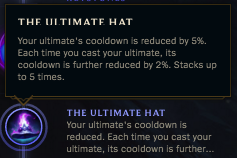 The Ultimate Hat
