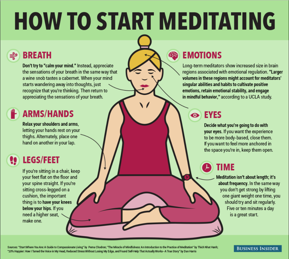 Business insider meditation