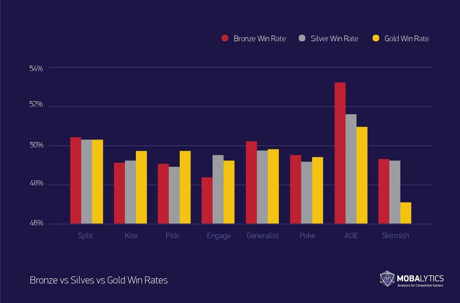 red bull graph