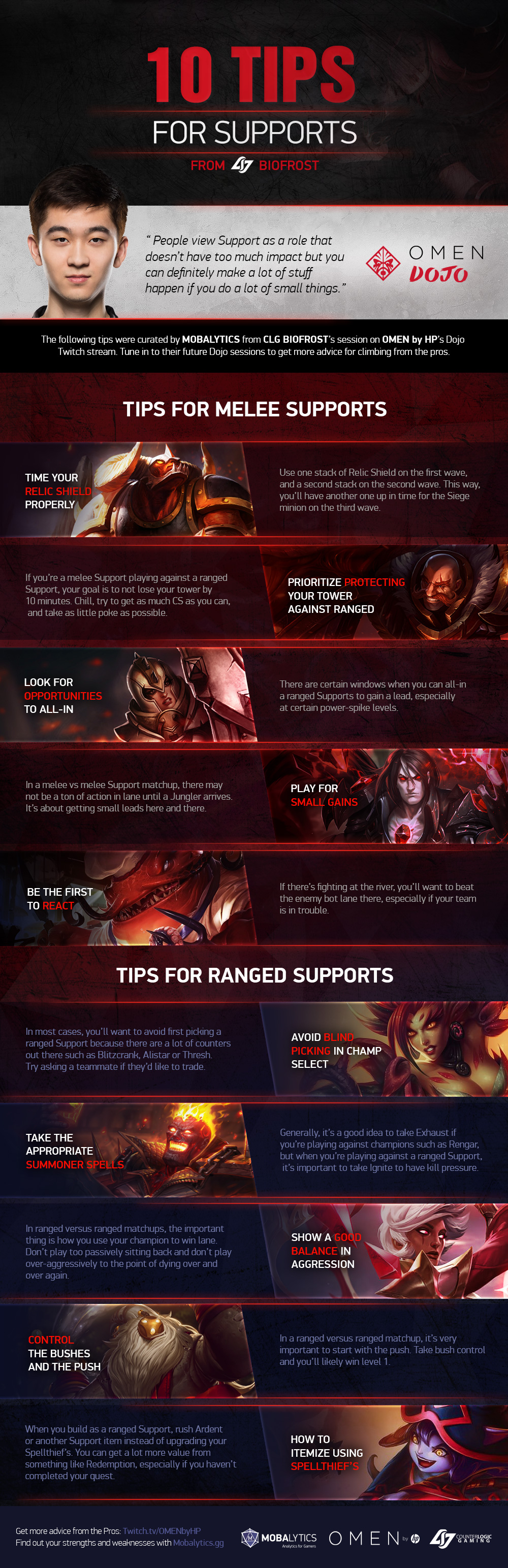 10 Tips for Supports from CLG Biofrost's OMEN Dojo