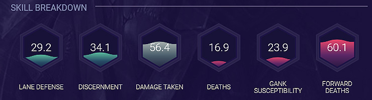 Toughness scores (Pickle)