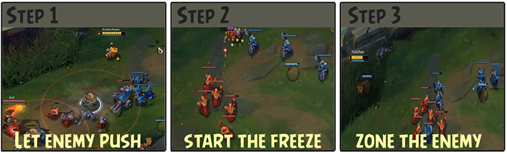 League of Legends: Ultimate Wave Management Guide - Mobalytics