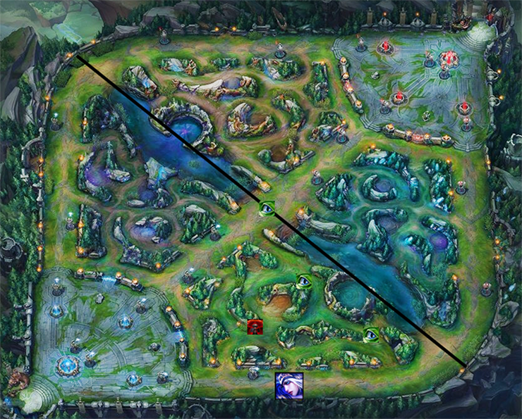 Bot lane warding behind