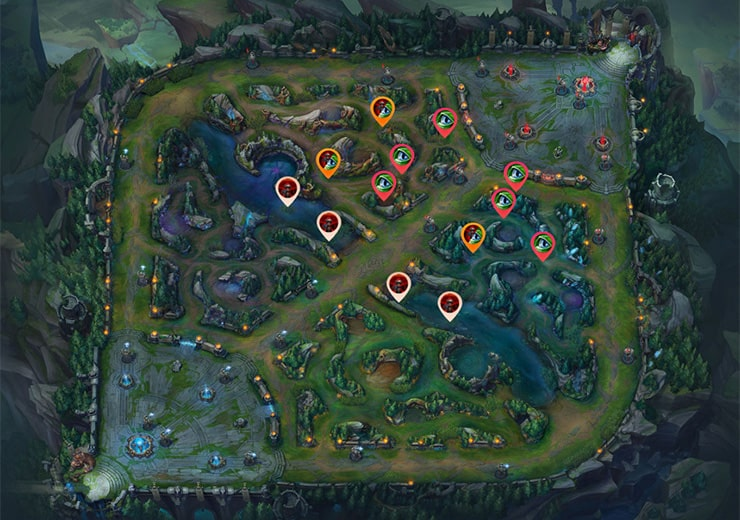warding guide blue mid lane