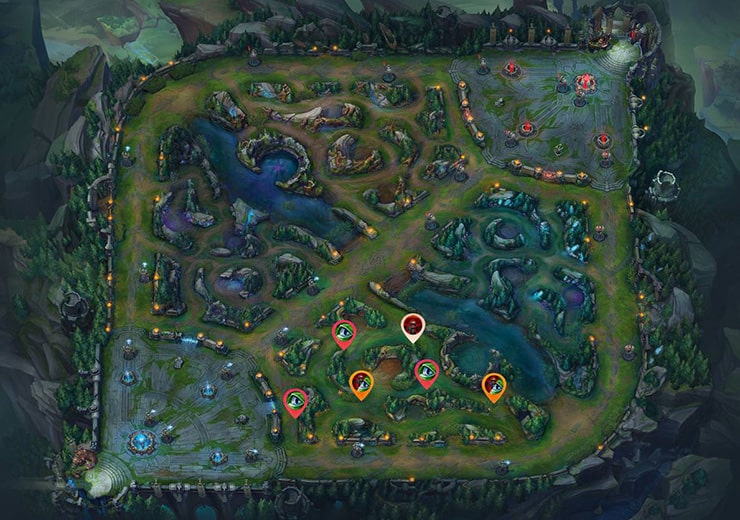 Warding as Red Bot lane