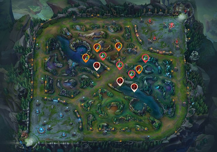 Warding as Red Mid laner