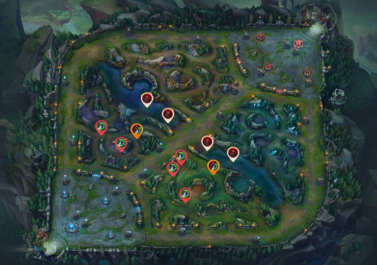 red mid lane warding