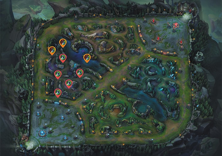Red top ahead warding guide