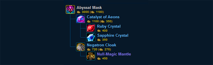 Abyssal Mask components
