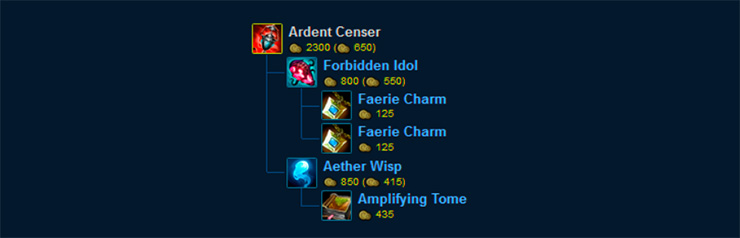 Ardent Censer components