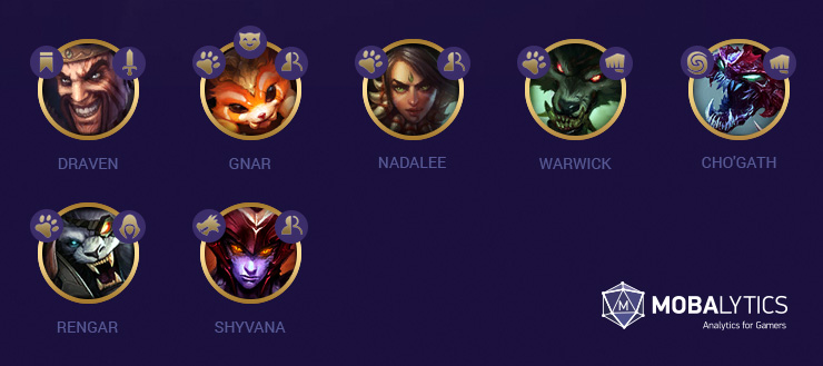 Wild + Shapeshifters + Draven