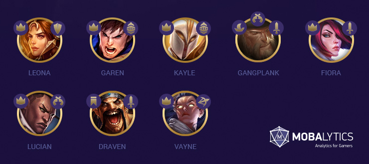 Lord Draven Comp