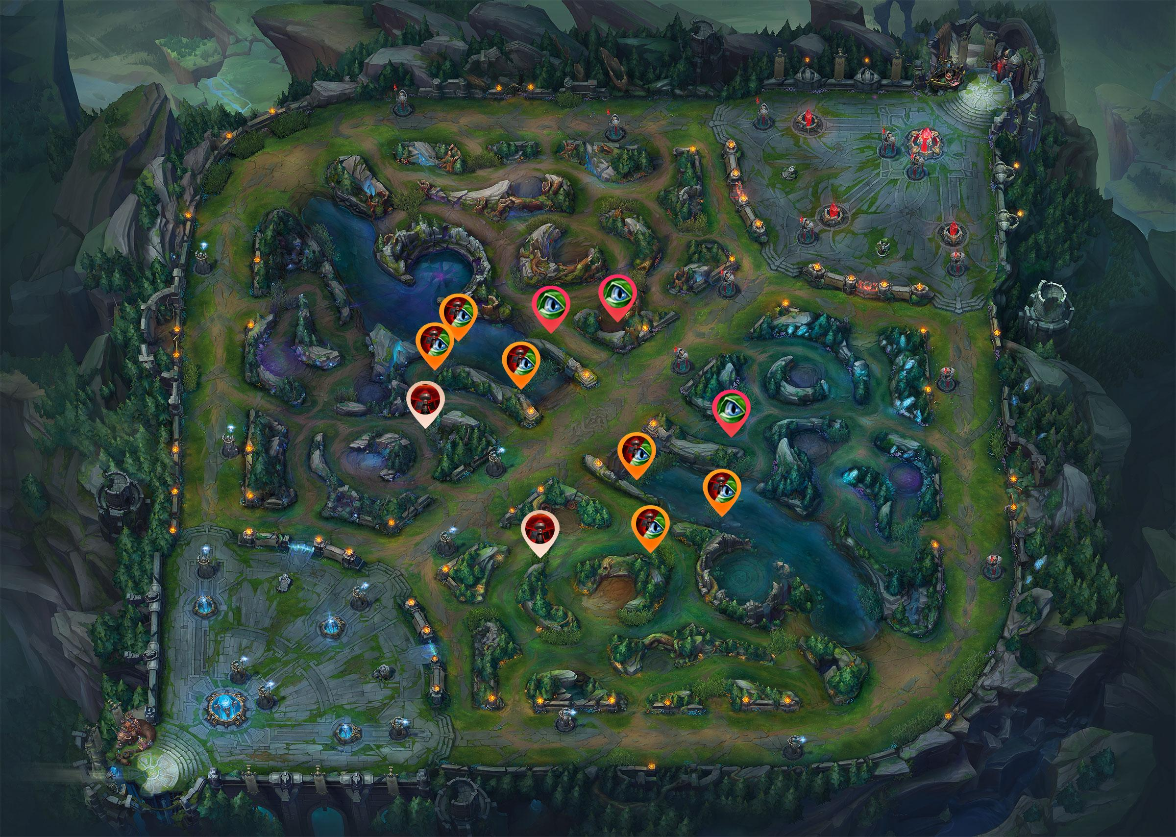 Where to ward in the mid lane
