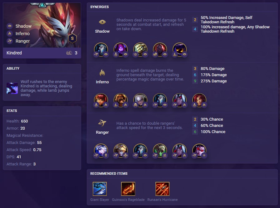 TFT Set 2 Kindred