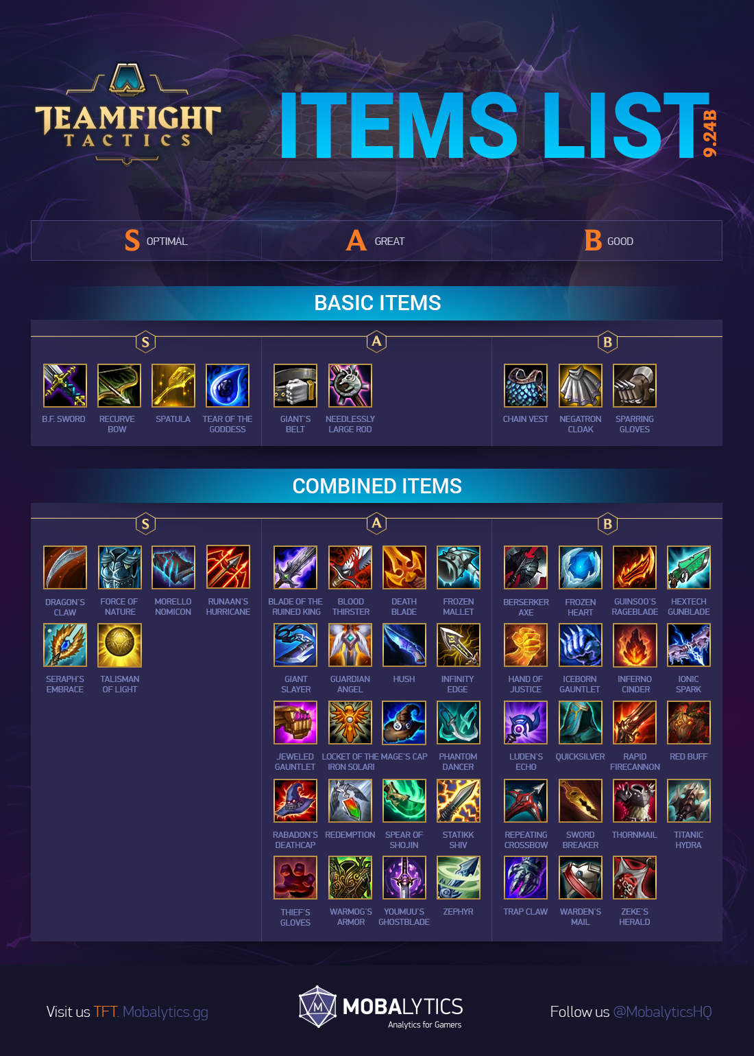 TFT Item Tier List 9.24b