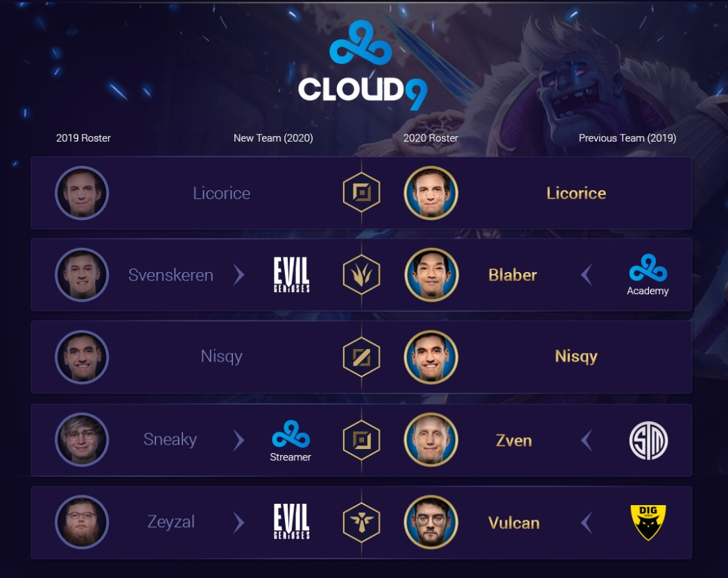 Cloud 9 updated
