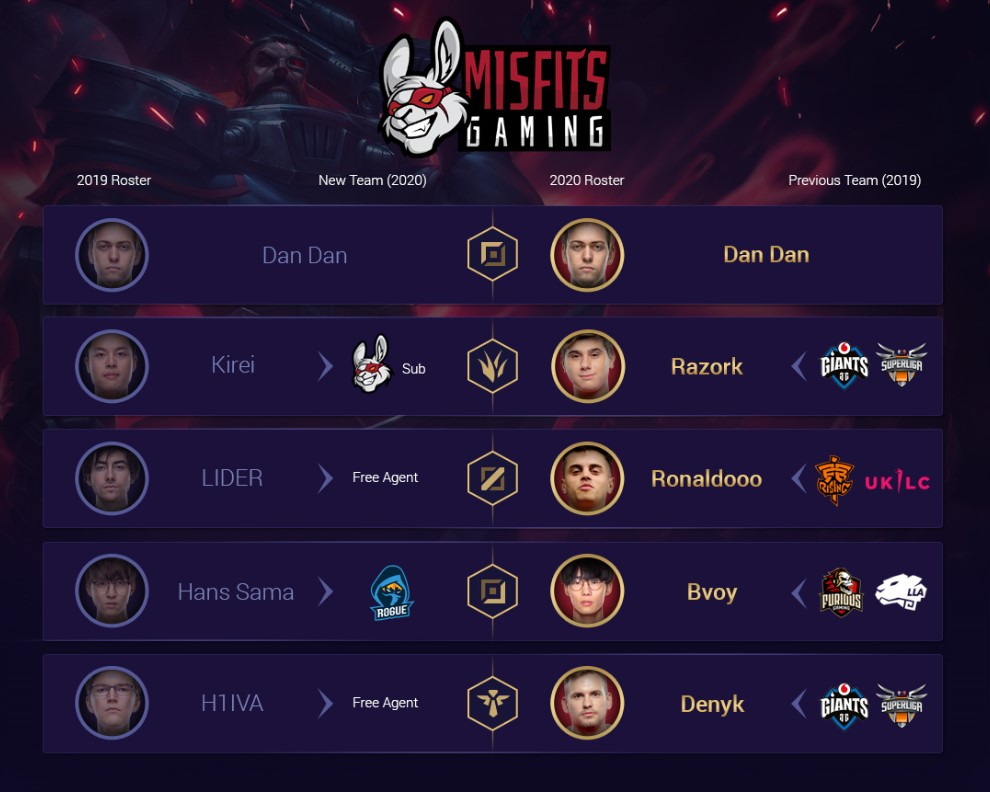 MSF roster