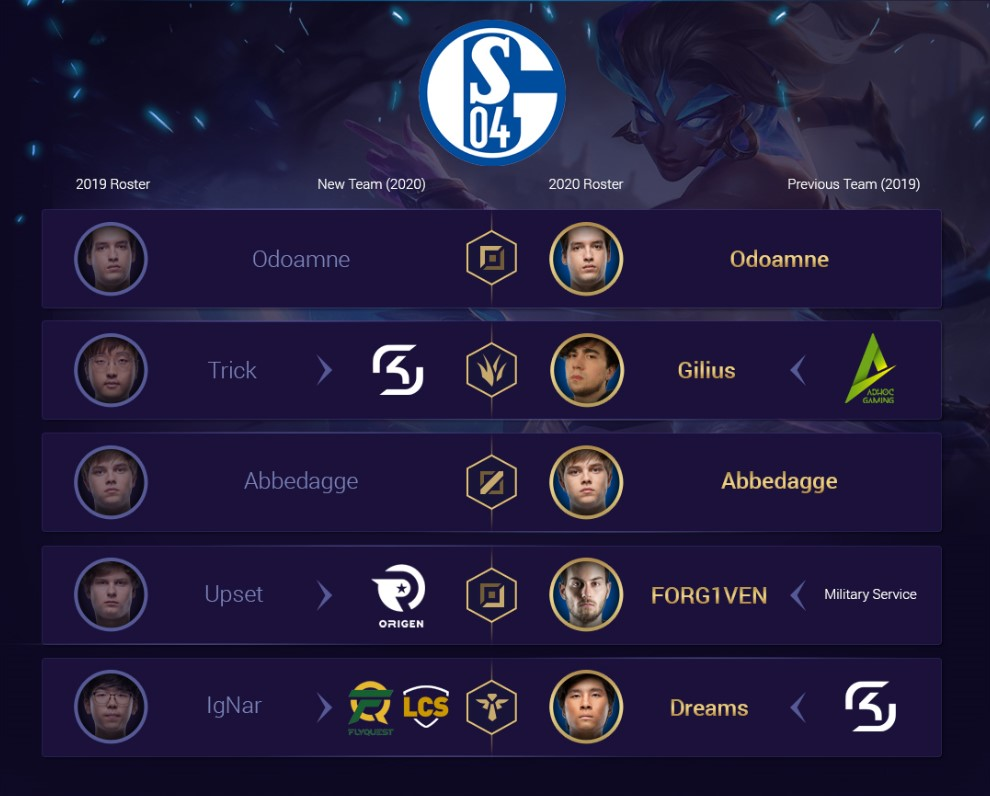 s04 roster