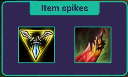 wukong item spikes