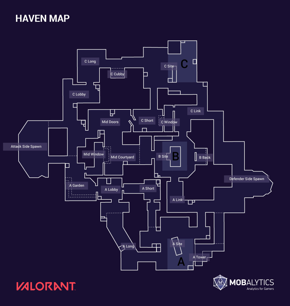 haven map w/ callouts