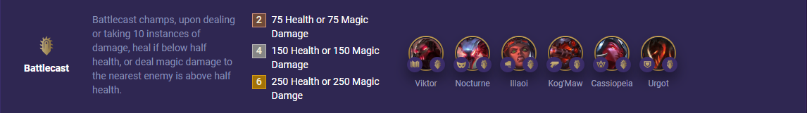 TFT Battlecast Synergy