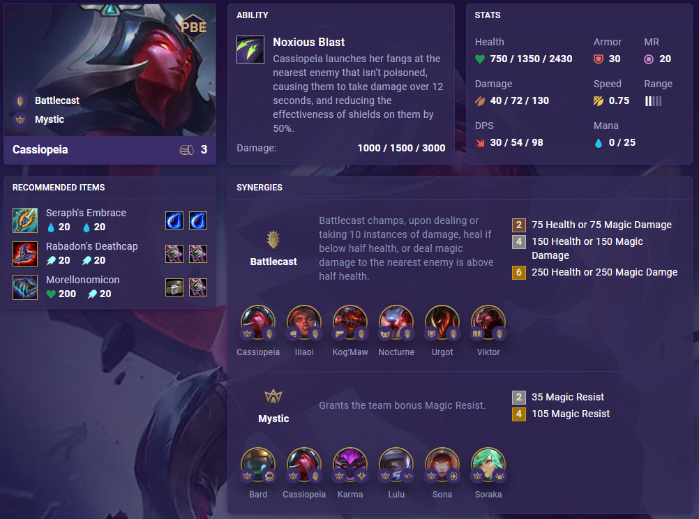 TFT Casseopeia Champion Page