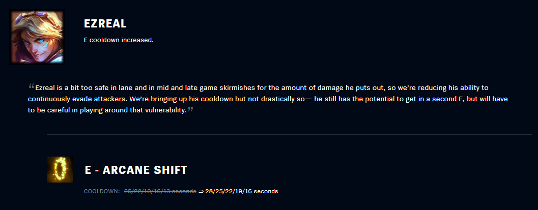 patch 10.14 ezreal