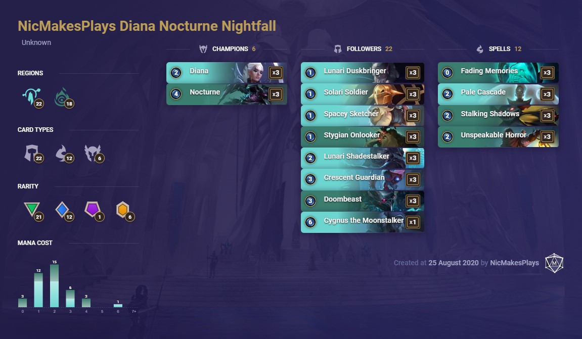nicmakesplays diana nocturne nightfall updated